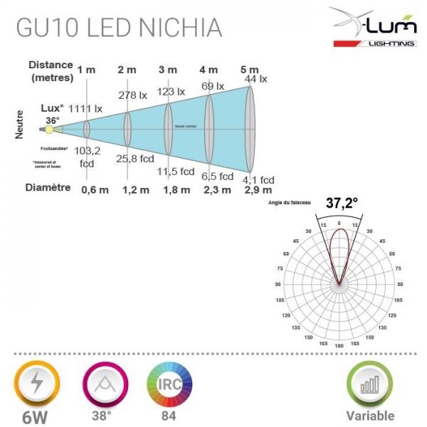 projecteur led 30w rgb 120 230v led eco first. Black Bedroom Furniture Sets. Home Design Ideas