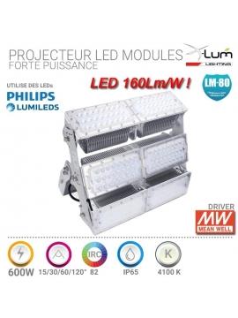 Projecteur chantier indus 600W haute puissance.