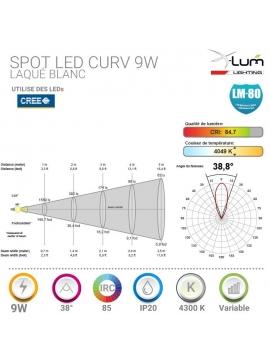 Spot LED 9W encastré design 2021 Dimmable
