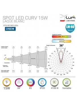 Spot LED 15W plafond Neutre variable X-Lum-lighting