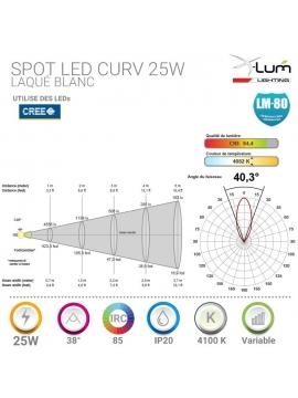 Spot LED encastré de plafond 25W Design X-Lum-lighting
