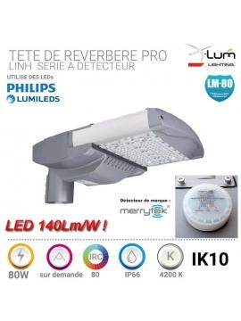 Recepteur variateur LED BI-COLOR 256 Niv 12-24V 4x8A 868Mhz